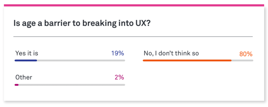 ux career switch poll